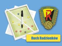 Arka - Ruch: head to head