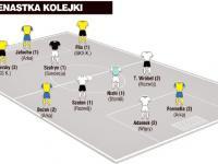 Piłkarze Arki w jedenastkach kolejki
