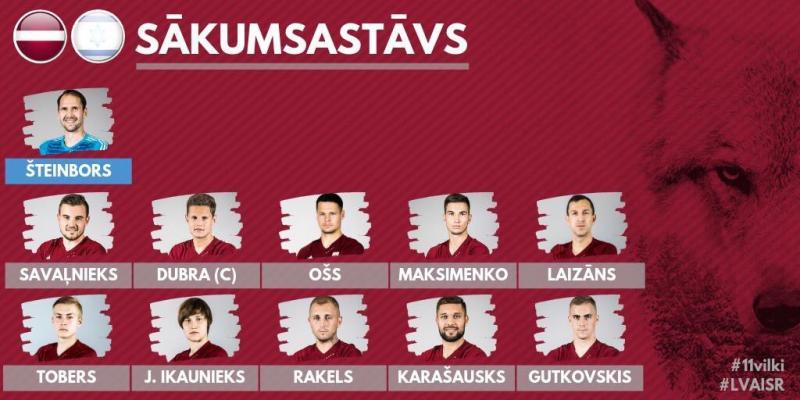 Ósmy występ Steinborsa w reprezentacji Łotwy